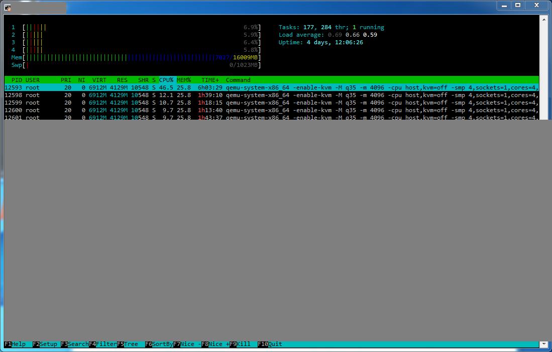 Win7 KVM VGA Passthrough (gtx 750) | Debian Addict